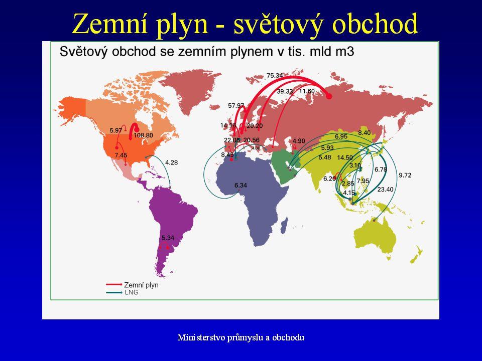 3 Trh s plynem v EU 25 – I.