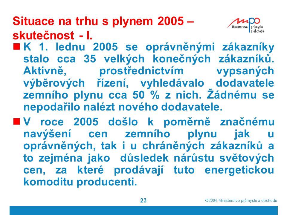  2004  Ministerstvo průmyslu a obchodu 23 Situace na trhu s plynem 2005 – skutečnost - I. K 1. lednu 2005 se oprávněnými zákazníky stalo cca 35 vel