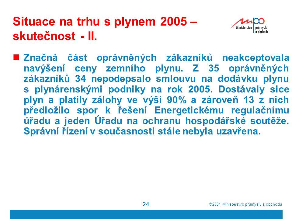  2004  Ministerstvo průmyslu a obchodu 24 Situace na trhu s plynem 2005 – skutečnost - II. Značná část oprávněných zákazníků neakceptovala navýšení