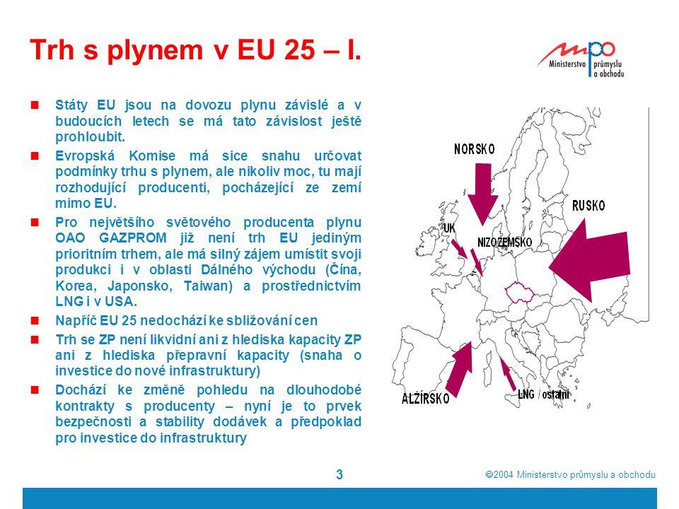  2004  Ministerstvo průmyslu a obchodu 14 Spotřeba plynu v EU 25 dle charakteru zákazníků