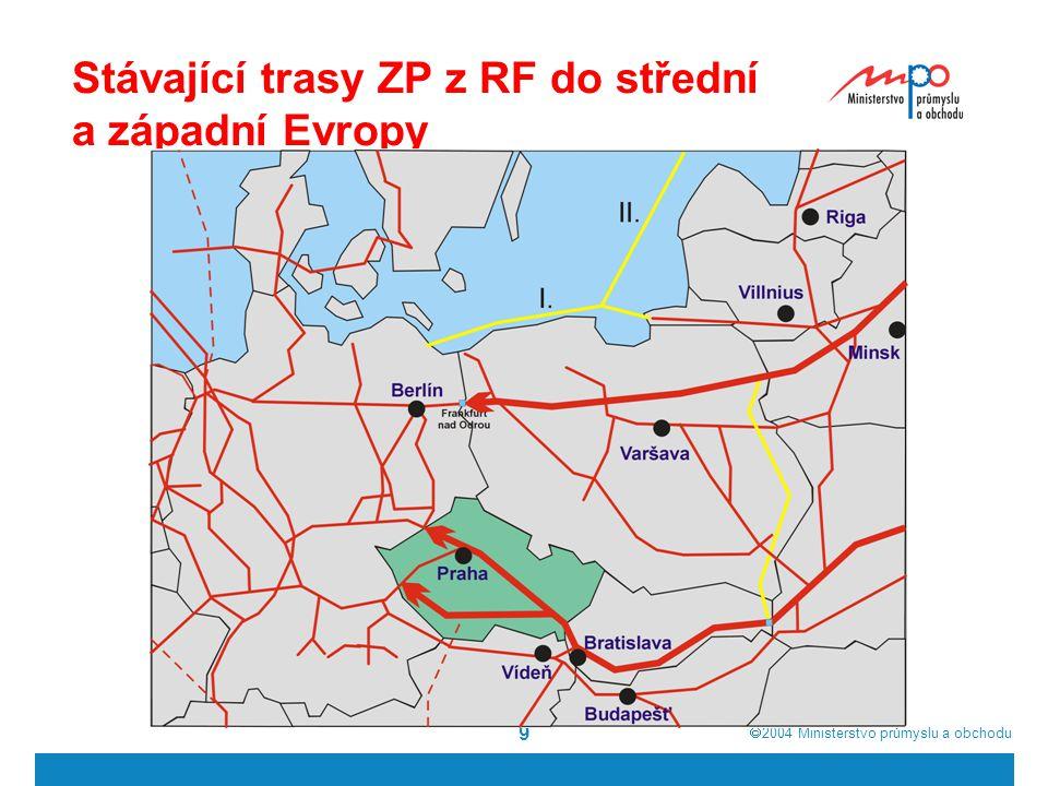  2004  Ministerstvo průmyslu a obchodu 9 Stávající trasy ZP z RF do střední a západní Evropy