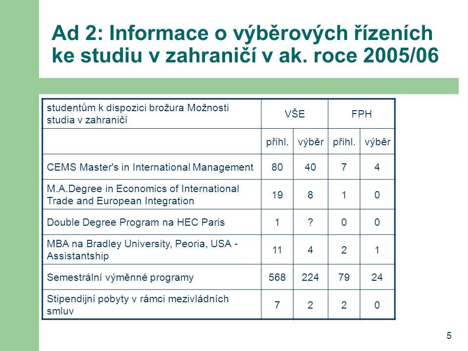 5 Ad 2: Informace o výběrových řízeních ke studiu v zahraničí v ak.
