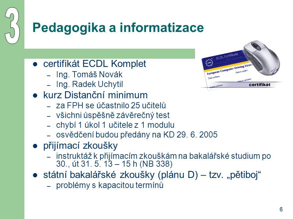 6 Pedagogika a informatizace certifikát ECDL Komplet – Ing.
