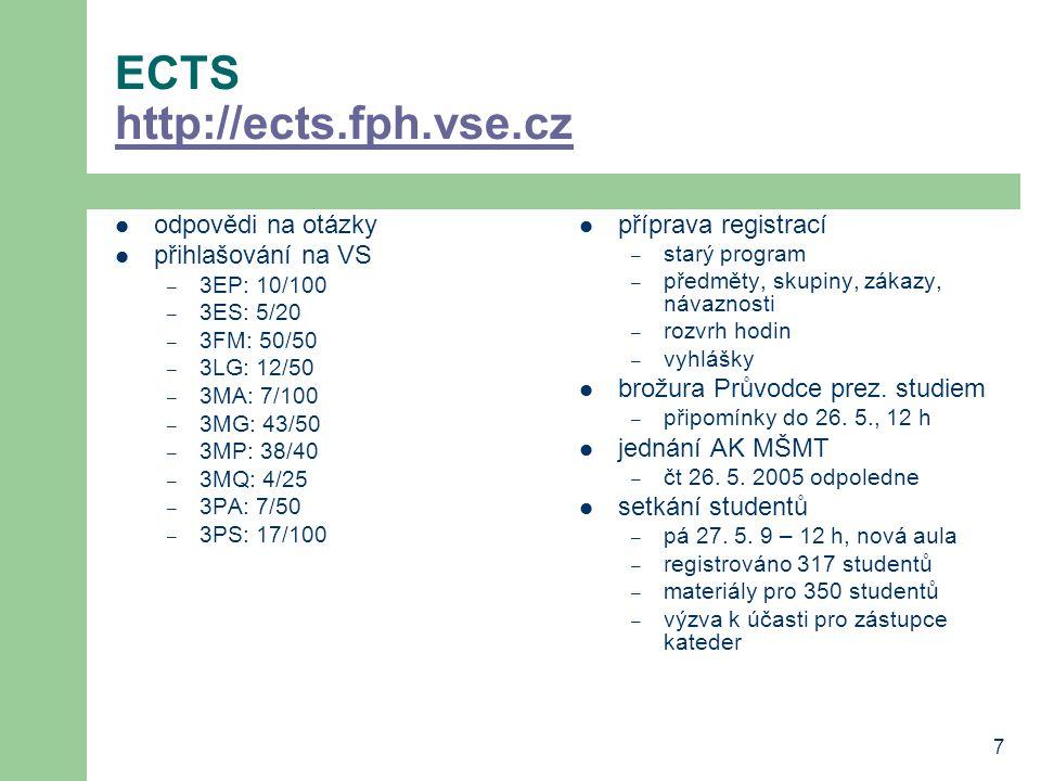 7 ECTS http://ects.fph.vse.cz http://ects.fph.vse.cz odpovědi na otázky přihlašování na VS – 3EP: 10/100 – 3ES: 5/20 – 3FM: 50/50 – 3LG: 12/50 – 3MA: 7/100 – 3MG: 43/50 – 3MP: 38/40 – 3MQ: 4/25 – 3PA: 7/50 – 3PS: 17/100 příprava registrací – starý program – předměty, skupiny, zákazy, návaznosti – rozvrh hodin – vyhlášky brožura Průvodce prez.