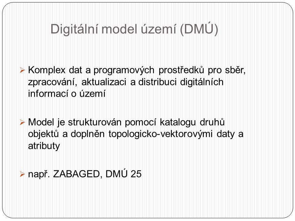 Digitální model území (DMÚ)  Komplex dat a programových prostředků pro sběr, zpracování, aktualizaci a distribuci digitálních informací o území  Model je strukturován pomocí katalogu druhů objektů a doplněn topologicko-vektorovými daty a atributy  např.