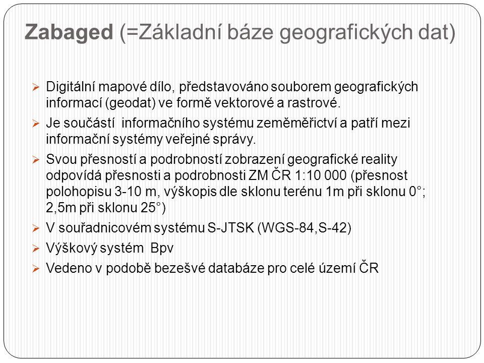 Zabaged (=Základní báze geografických dat)  Digitální mapové dílo, představováno souborem geografických informací (geodat) ve formě vektorové a rastrové.