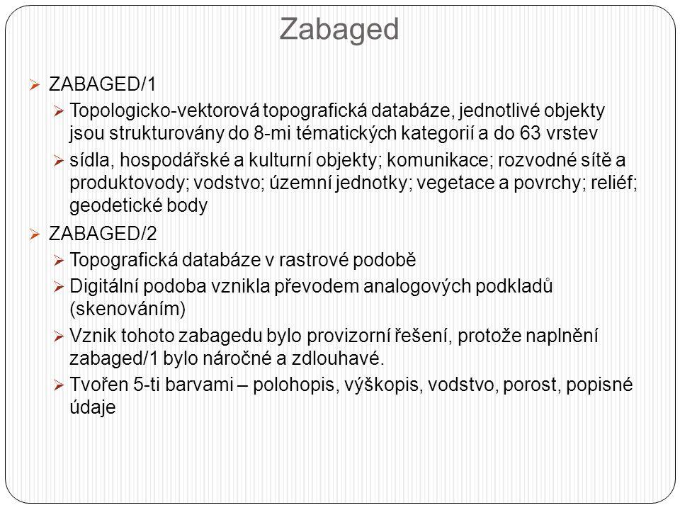 Zabaged  ZABAGED/1  Topologicko-vektorová topografická databáze, jednotlivé objekty jsou strukturovány do 8-mi tématických kategorií a do 63 vrstev  sídla, hospodářské a kulturní objekty; komunikace; rozvodné sítě a produktovody; vodstvo; územní jednotky; vegetace a povrchy; reliéf; geodetické body  ZABAGED/2  Topografická databáze v rastrové podobě  Digitální podoba vznikla převodem analogových podkladů (skenováním)  Vznik tohoto zabagedu bylo provizorní řešení, protože naplnění zabaged/1 bylo náročné a zdlouhavé.