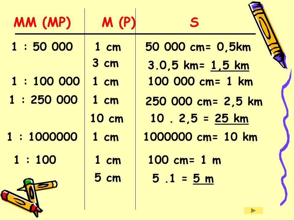 Měřítko mapy na mapě ve skutečnosti v cmv km 1 : 75 000 18 21,3.1= 21,3 km 1 : 50 000 12,4 1 : 800 000 15,8 18.0,75 = 13,5 km 13,8.2= 27,6 km 1 : 100 000 21,3 12,4.0,5= 6,2 km 1 : 200 000 13,8 15,8.8= 126,4 km