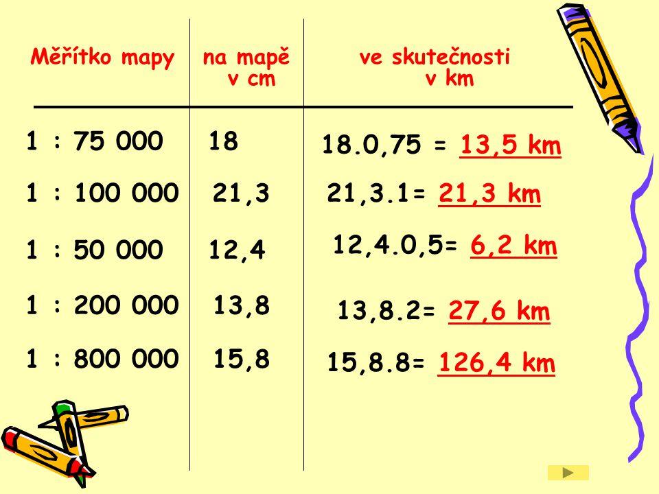 Měřítko mapy na mapě ve skutečnosti v cmv km 1 : 75 000 18 21,3.1= 21,3 km 1 : 50 000 12,4 1 : 800 000 15,8 18.0,75 = 13,5 km 13,8.2= 27,6 km 1 : 100