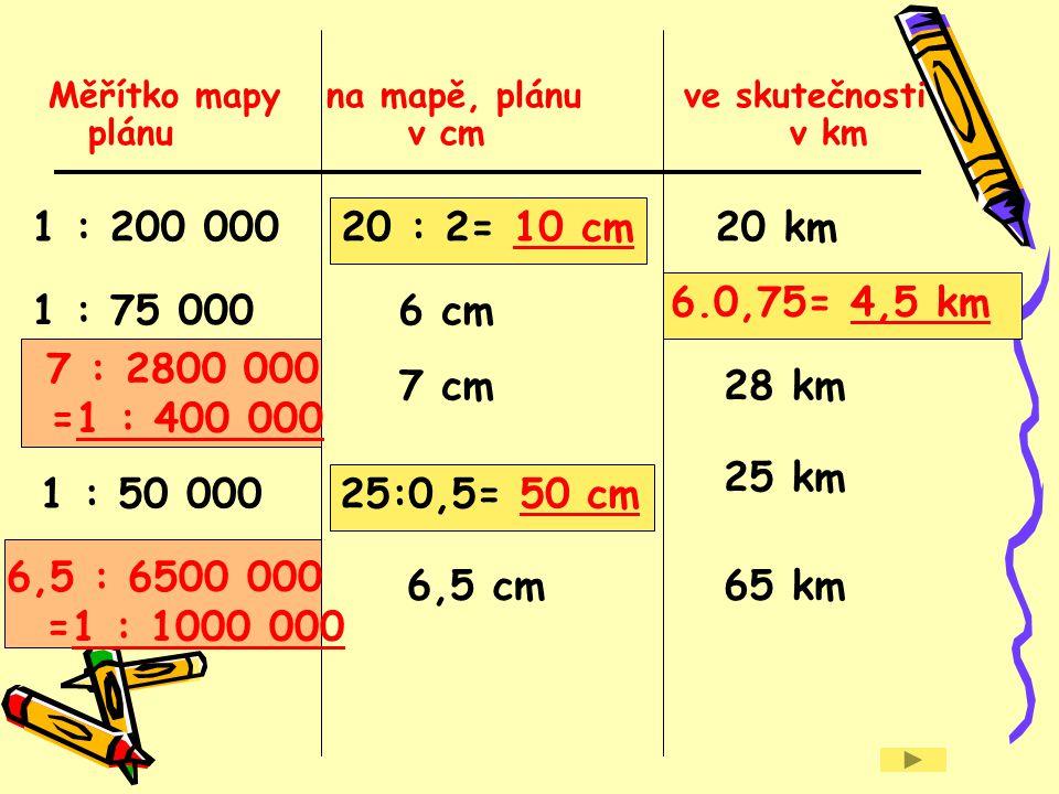 Měřítko mapy na mapě, plánu ve skutečnosti plánu v cmv km 1 : 75 000 7 : 2800 000 =1 : 400 000 1 : 200 000 1 : 50 000 20 km 6 cm 6.0,75= 4,5 km 7 cm 6