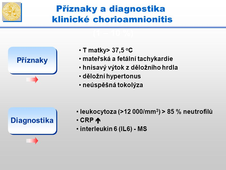 Příznaky T matky> 37,5 o C mateřská a fetální tachykardie hnisavý výtok z děložního hrdla děložní hypertonus neúspěšná tokolýza leukocytoza (>12 000/m