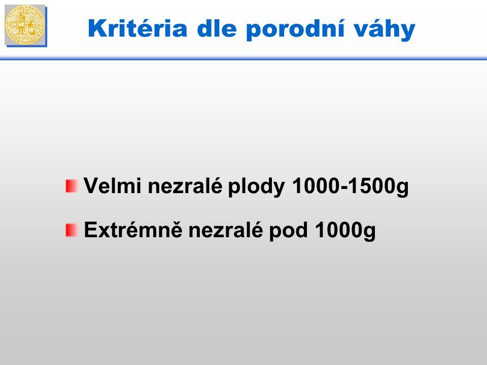 Kritéria dle porodní váhy Velmi nezralé plody 1000-1500g Extrémně nezralé pod 1000g