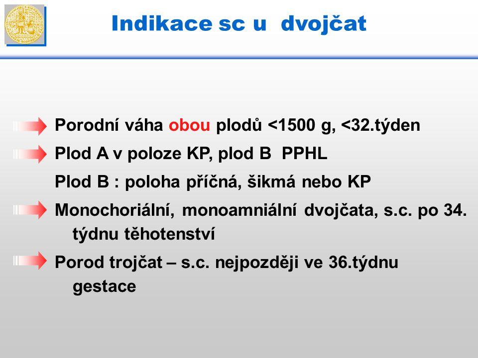 Porodní váha obou plodů <1500 g, <32.týden Plod A v poloze KP, plod B PPHL Plod B : poloha příčná, šikmá nebo KP Monochoriální, monoamniální dvojčata,