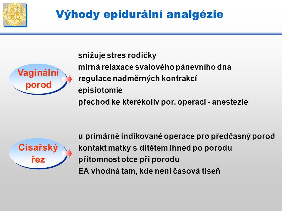 Výhody epidurální analgézie snižuje stres rodičky mírná relaxace svalového pánevního dna regulace nadměrných kontrakcí episiotomie přechod ke kterékol