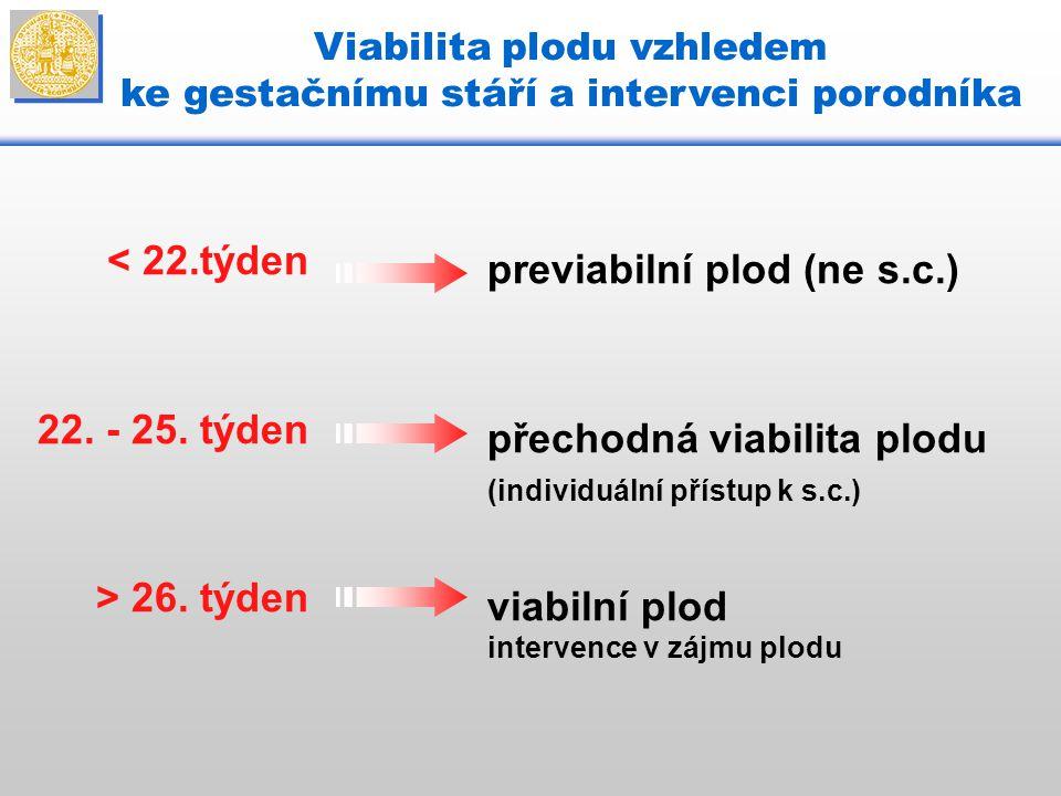 previabilní plod (ne s.c.) přechodná viabilita plodu viabilní plod (individuální přístup k s.c.) < 22.týden 22. - 25. týden > 26. týden Viabilita plod
