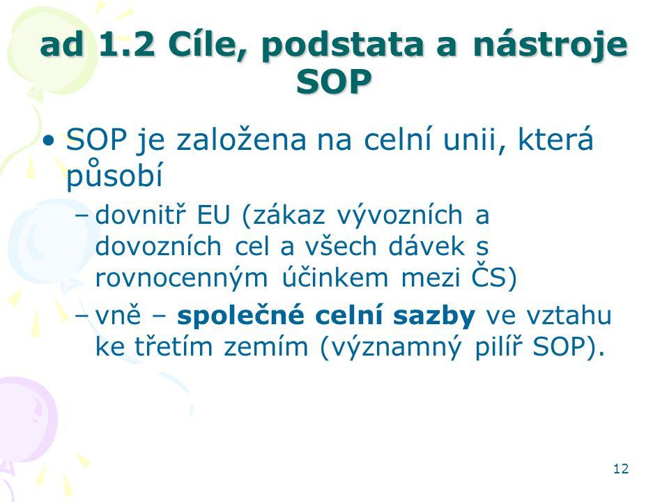 12 ad 1.2 Cíle, podstata a nástroje SOP SOP je založena na celní unii, která působí –dovnitř EU (zákaz vývozních a dovozních cel a všech dávek s rovno