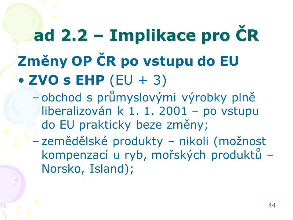 44 ad 2.2 – Implikace pro ČR Změny OP ČR po vstupu do EU ZVO s EHP (EU + 3) –obchod s průmyslovými výrobky plně liberalizován k 1. 1. 2001 – po vstupu