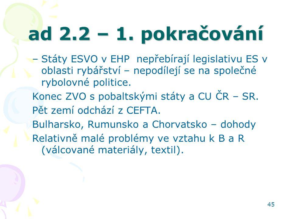 45 ad 2.2 – 1. pokračování –Státy ESVO v EHP nepřebírají legislativu ES v oblasti rybářství – nepodílejí se na společné rybolovné politice. Konec ZVO