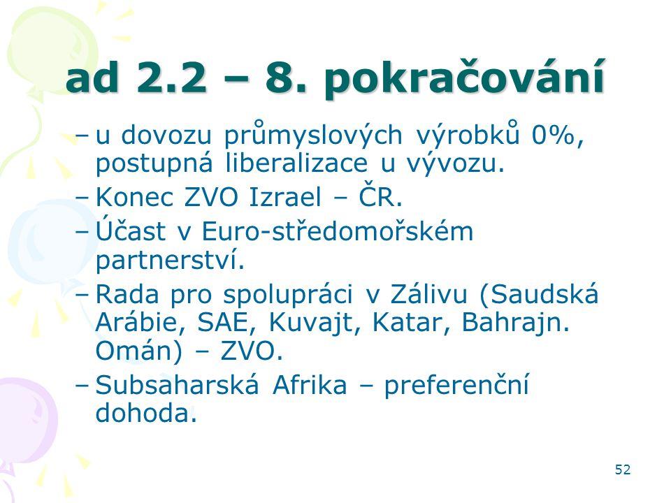 52 ad 2.2 – 8. pokračování –u dovozu průmyslových výrobků 0%, postupná liberalizace u vývozu. –Konec ZVO Izrael – ČR. –Účast v Euro-středomořském part