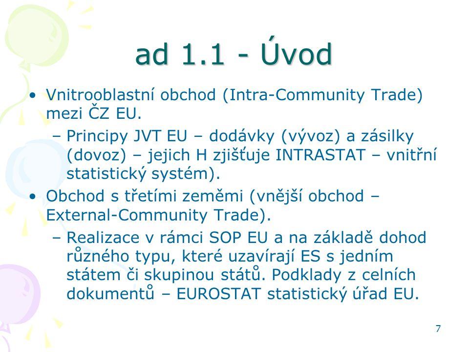 7 ad 1.1 - Úvod Vnitrooblastní obchod (Intra-Community Trade) mezi ČZ EU. –Principy JVT EU – dodávky (vývoz) a zásilky (dovoz) – jejich H zjišťuje INT