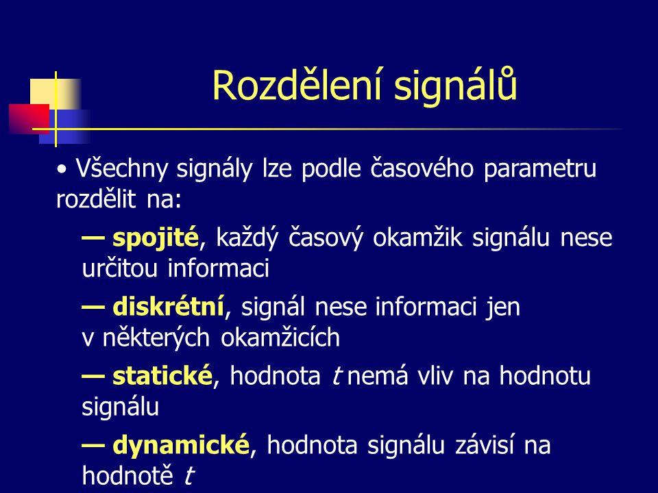 Spojitý signál Je vždycky získáván ze vstupu (mikrofon, kamera, snímač teploty… Příklad: mikrofonzesilovač vedení reproduktor vstupvýstup