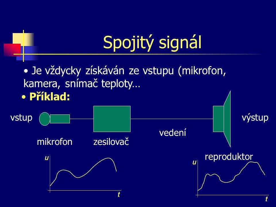 Diskrétní signál vzorkování před přenosem po přenosu zkresleno rekonstrukce