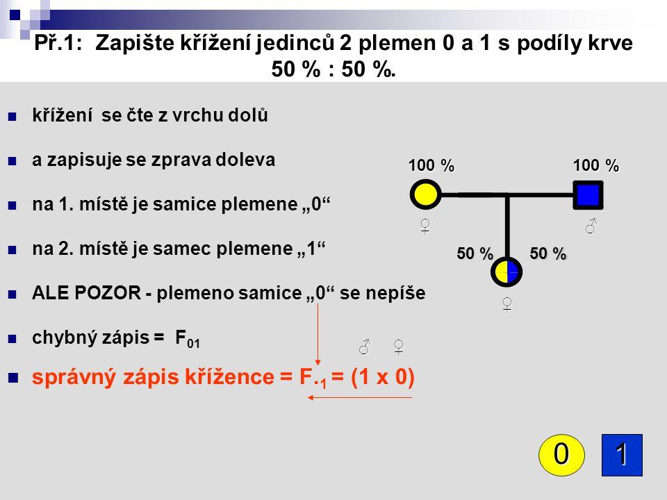 Př.1: Zapište křížení jedinců 2 plemen 0 a 1 s podíly krve 50 % : 50 %. křížení se čte z vrchu dolů a zapisuje se zprava doleva na 1. místě je samice