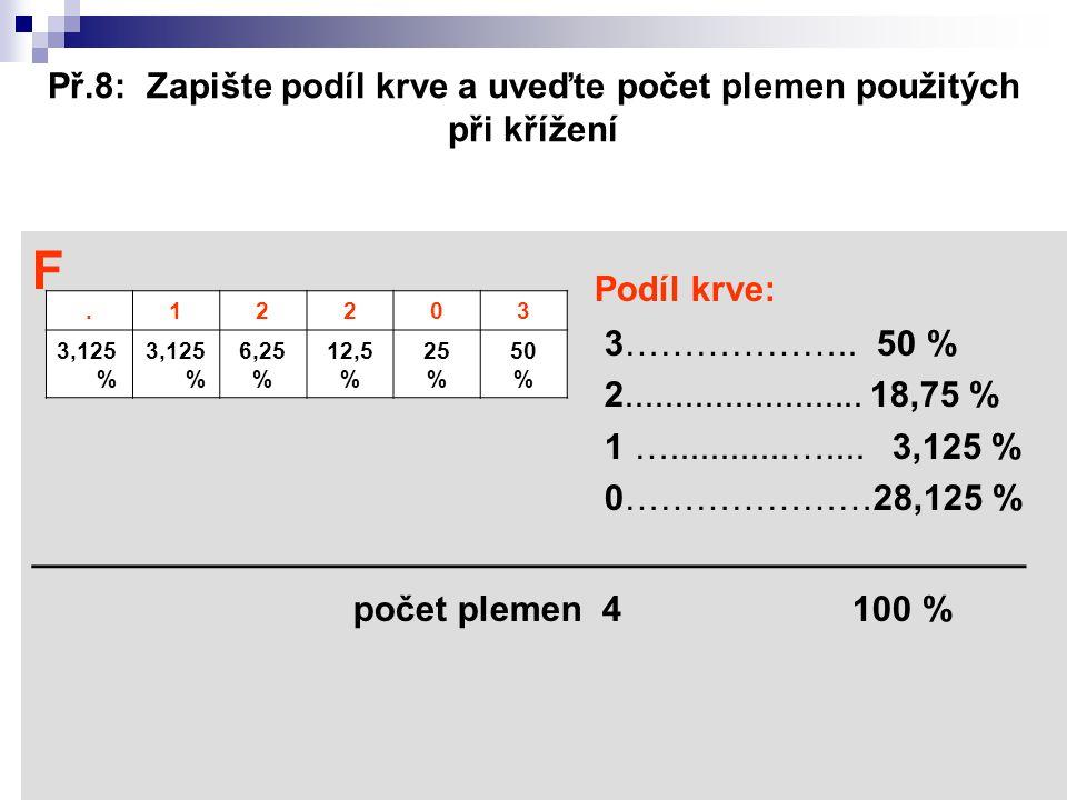 Př.8: Zapište podíl krve a uveďte počet plemen použitých při křížení F Podíl krve: 3……………….. 50 % 2........................ 18,75 % 1 …............…..