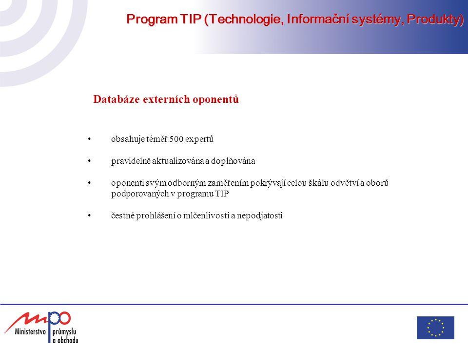 Program TIP (Technologie, Informační systémy, Produkty) Databáze externích oponentů obsahuje téměř 500 expertů pravidelně aktualizována a doplňována o