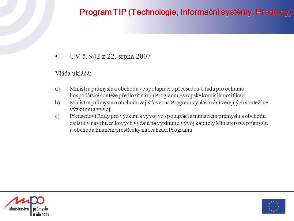 Program TIP (Technologie, Informační systémy, Produkty) UV č. 942 z 22. srpna 2007 Vláda ukládá: a)Ministru průmyslu a obchodu ve spolupráci s předsed