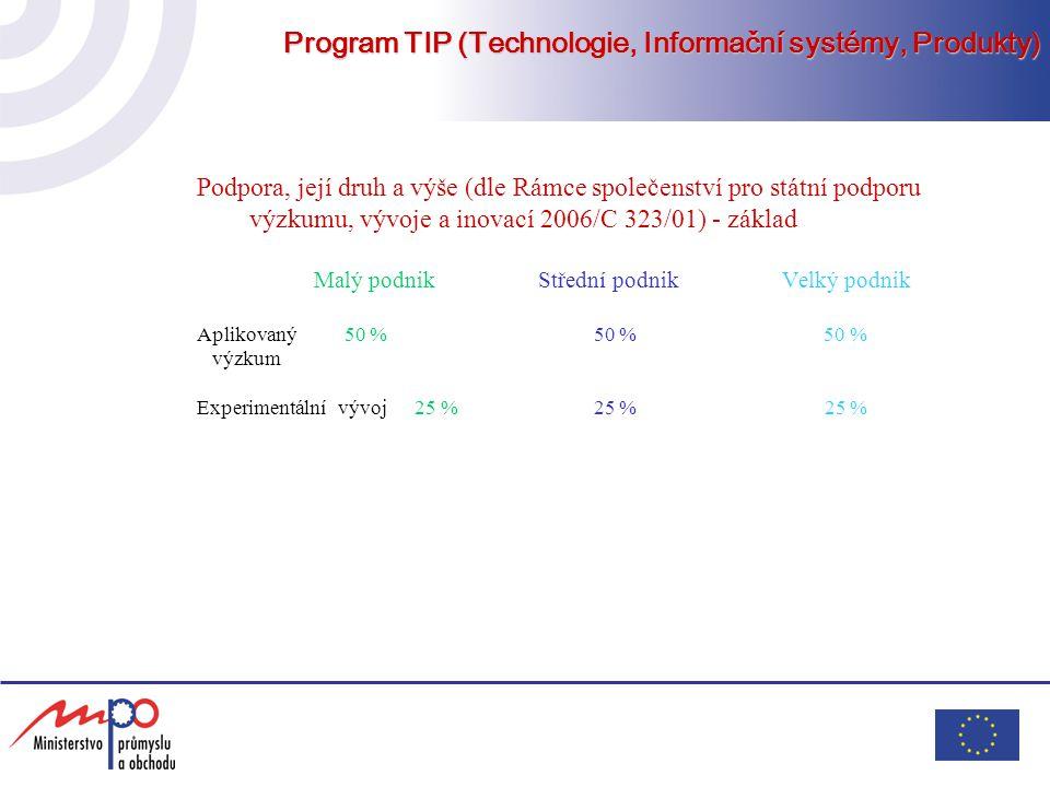 Program TIP (Technologie, Informační systémy, Produkty) Podpora, její druh a výše (dle Rámce společenství pro státní podporu výzkumu, vývoje a inovací