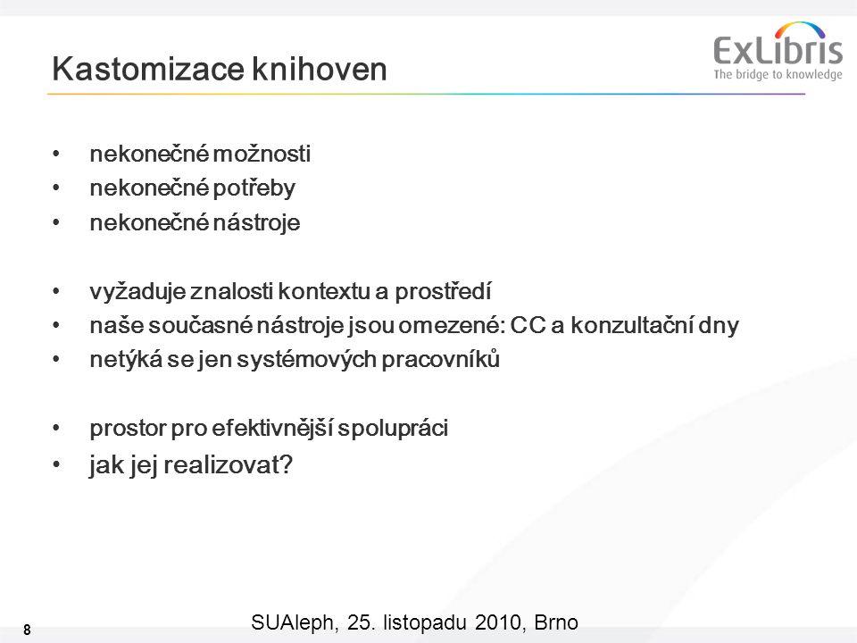 8 SUAleph, 25. listopadu 2010, Brno Kastomizace knihoven nekonečné možnosti nekonečné potřeby nekonečné nástroje vyžaduje znalosti kontextu a prostřed