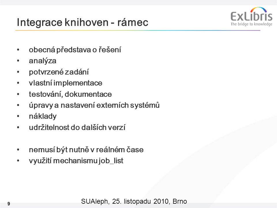 9 SUAleph, 25. listopadu 2010, Brno Integrace knihoven - rámec obecná představa o řešení analýza potvrzené zadání vlastní implementace testování, doku
