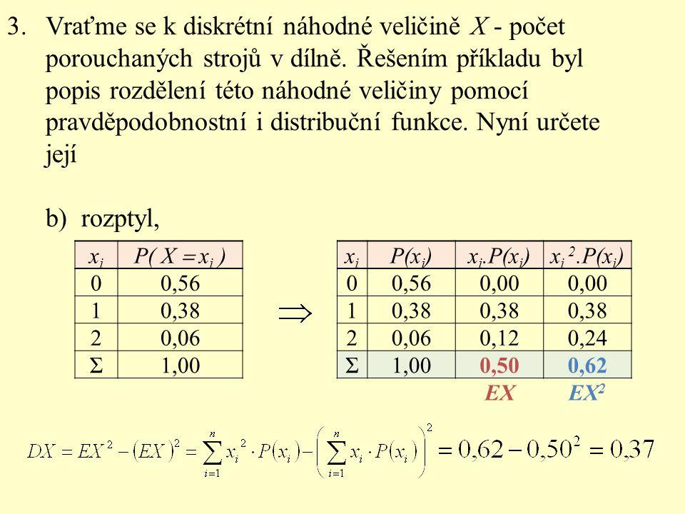 3.Vraťme se k diskrétní náhodné veličině X - počet porouchaných strojů v dílně.
