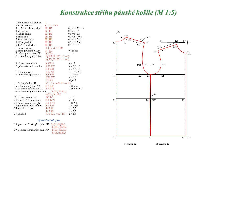 Konstrukce střihu pánské košile (M 1:5) 1. zadní středová přímka1 2. krční přímkak  1  K1 3. zadní hloubka podpažíK1 H10,1oh + 12 + 5 4. délka zadK1
