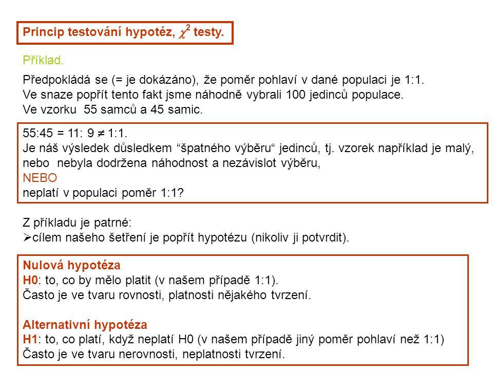 Princip testování hypotéz,  2 testy.Příklad.