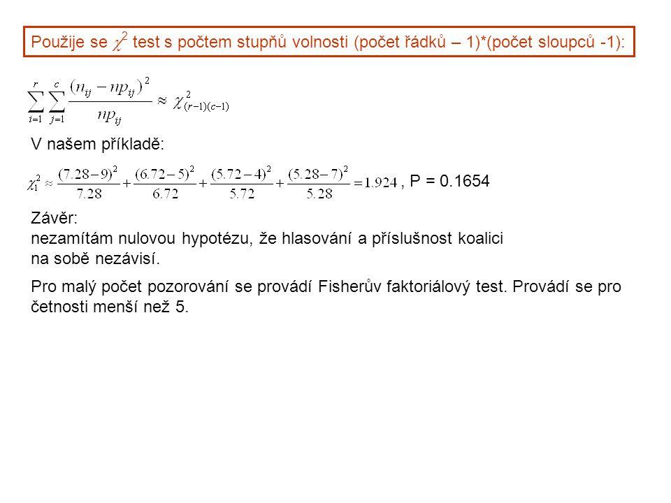 Použije se  2 test s počtem stupňů volnosti (počet řádků – 1)*(počet sloupců -1): V našem příkladě:, P = 0.1654 Závěr: nezamítám nulovou hypotézu, že hlasování a příslušnost koalici na sobě nezávisí.
