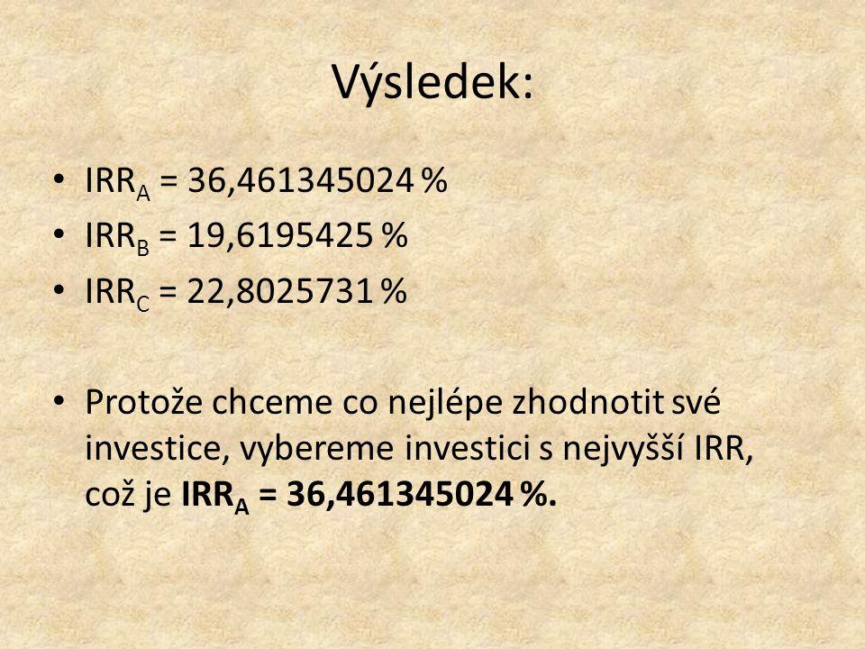 Výsledek: IRR A = 36,461345024 % IRR B = 19,6195425 % IRR C = 22,8025731 % Protože chceme co nejlépe zhodnotit své investice, vybereme investici s nejvyšší IRR, což je IRR A = 36,461345024 %.