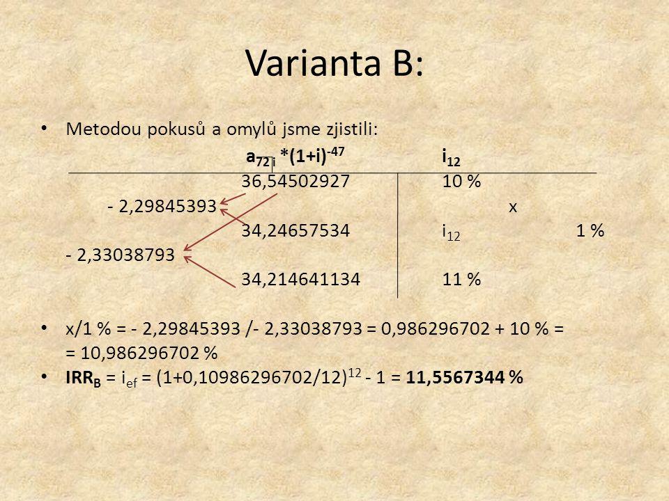 Varianta C: na začátku každého měsíce => důchod předlhůtný n = 4 let => 4*12 = 48 období R = 2,89 % vkladu = P 0 *0,0289 -------------------------------------------------------------- P 0 = R * a 48 i *(1+i) P 0 = P 0 * a 48 i *(1+i) a 48 i *(1+i) = P 0 /(P 0 *0,0289) = 34,60207612 = k (1-(k/n) 2 )/k = 0,013881737*12 = 16,6580853 %