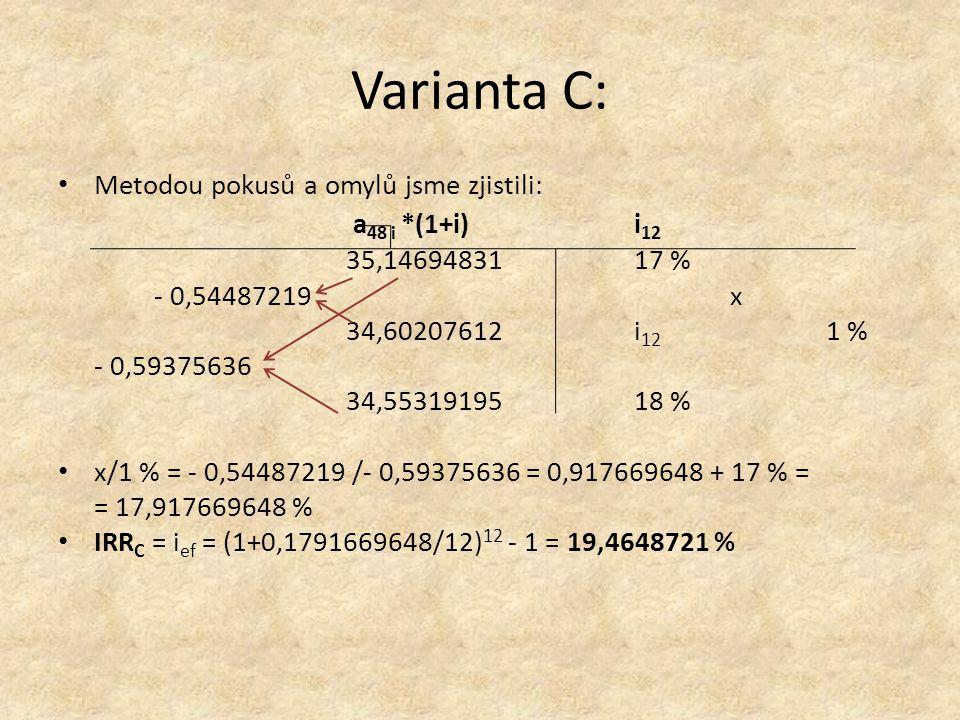 Varianta C: Metodou pokusů a omylů jsme zjistili: a 48 i *(1+i) i 12 35,1469483117 % - 0,54487219x 34,60207612i 12 1 % - 0,59375636 34,5531919518 % x/1 % = - 0,54487219 /- 0,59375636 = 0,917669648 + 17 % = = 17,917669648 % IRR C = i ef = (1+0,1791669648/12) 12 - 1 = 19,4648721 %