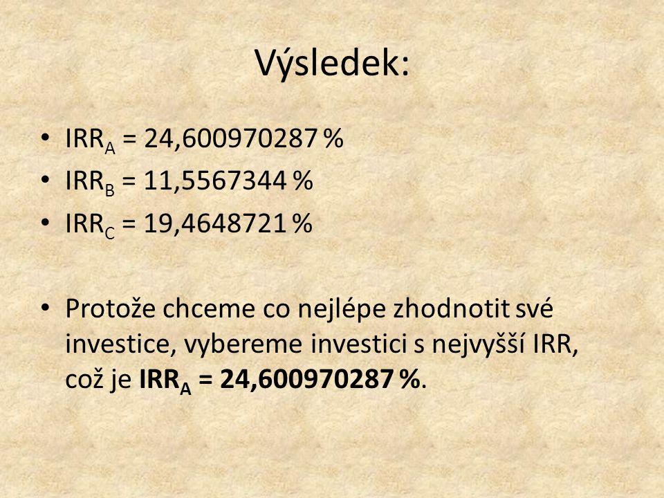 Výsledek: IRR A = 24,600970287 % IRR B = 11,5567344 % IRR C = 19,4648721 % Protože chceme co nejlépe zhodnotit své investice, vybereme investici s nejvyšší IRR, což je IRR A = 24,600970287 %.