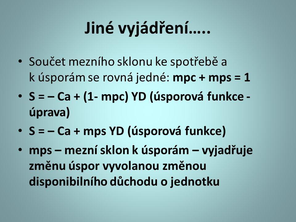 Jiné vyjádření….. Součet mezního sklonu ke spotřebě a k úsporám se rovná jedné: mpc + mps = 1 S = – Ca + (1- mpc) YD (úsporová funkce - úprava) S = –