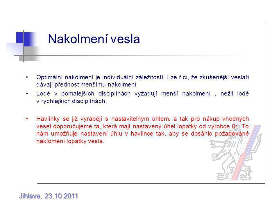 Jihlava, 23.10.2011 Nakolmení vesla Optimální nakolmení je individuální záležitostí.