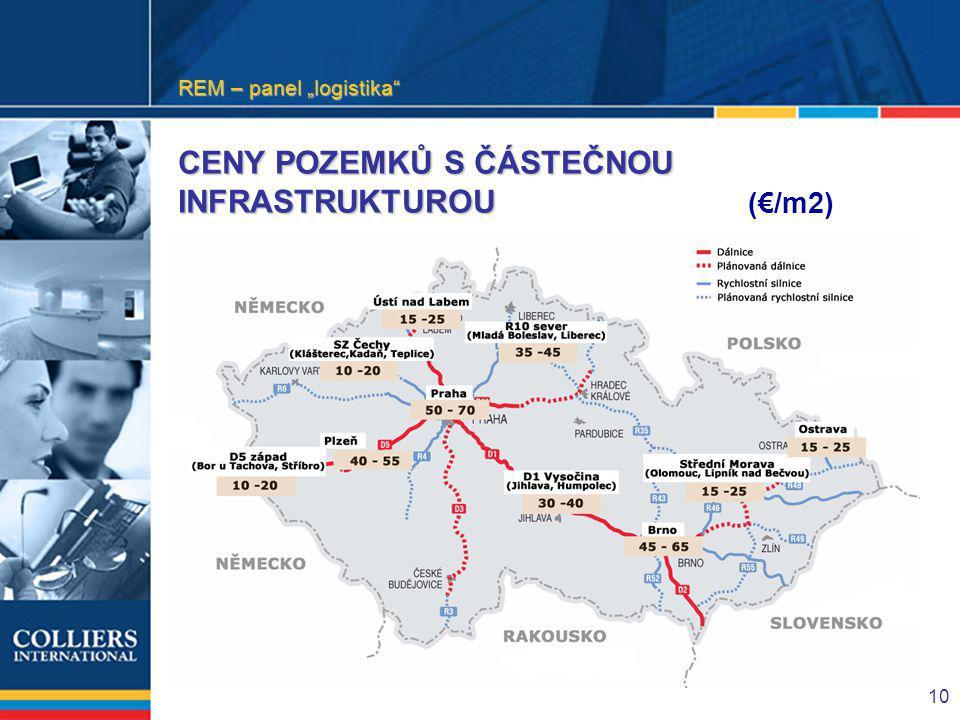 """10 CENY POZEMKŮ S ČÁSTEČNOU INFRASTRUKTUROU (€/m2) REM – panel """"logistika"""