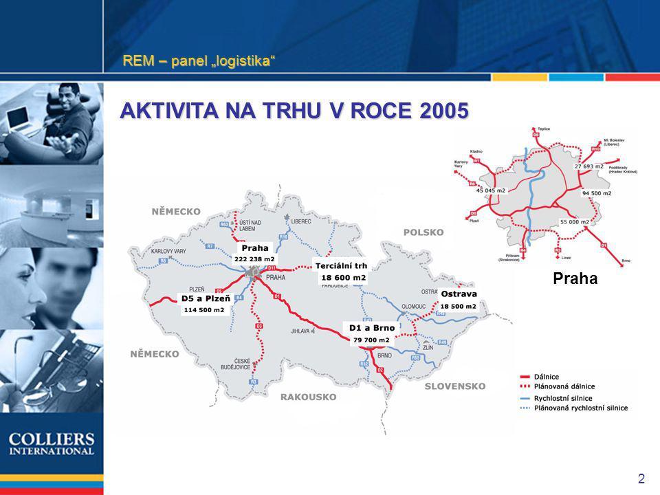 """2 REM – panel """"logistika AKTIVITA NA TRHU V ROCE 2005 Praha"""