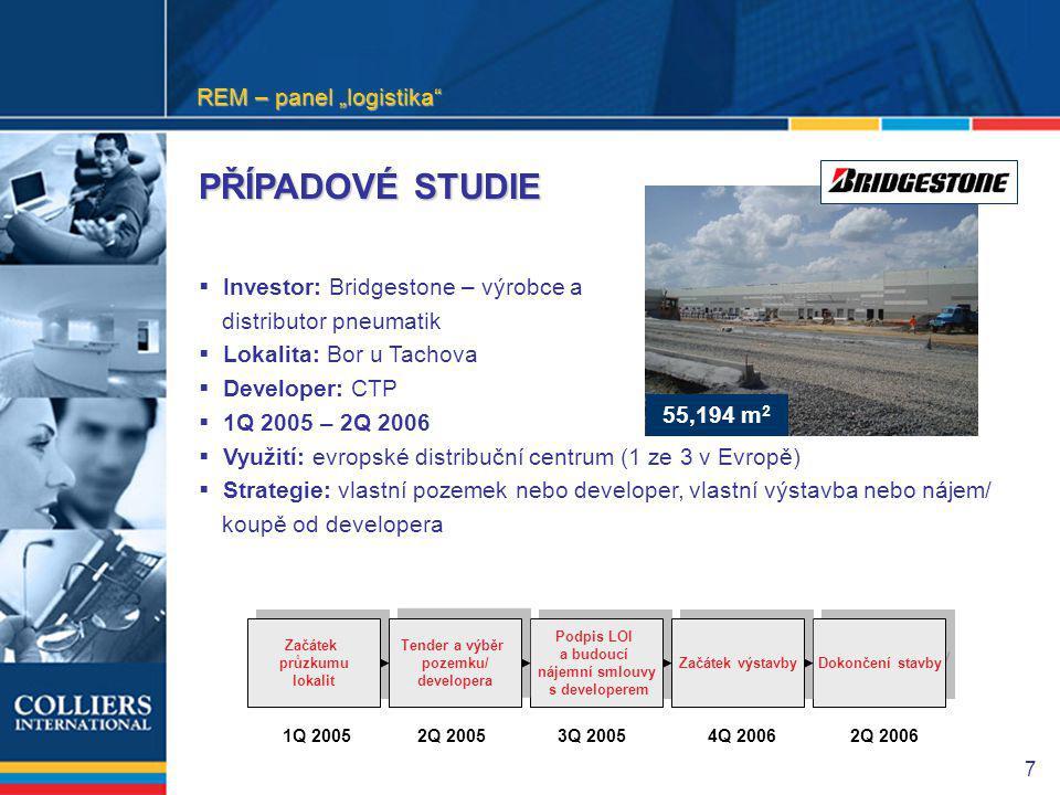 """7  Investor: Bridgestone – výrobce a distributor pneumatik  Lokalita: Bor u Tachova  Developer: CTP  1Q 2005 – 2Q 2006  Využití: evropské distribuční centrum (1 ze 3 v Evropě)  Strategie: vlastní pozemek nebo developer, vlastní výstavba nebo nájem/ koupě od developera Podpis LOI a budoucí nájemní smlouvy s developerem Dokončení stavby Začátek výstavby Začátek průzkumu lokalit Tender a výběr pozemku/ developera 1Q 20053Q 20054Q 20062Q 20062Q 2005 55,194 m 2 PŘÍPADOVÉ STUDIE REM – panel """"logistika"""