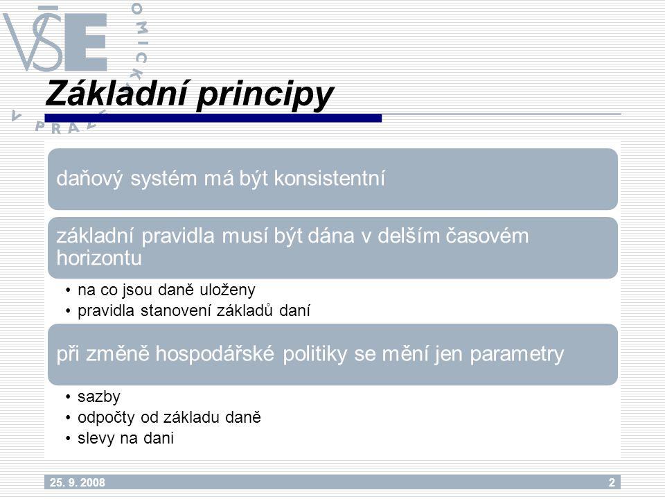 Základní principy 25. 9. 20082 daňový systém má být konsistentní základní pravidla musí být dána v delším časovém horizontu na co jsou daně uloženy pr