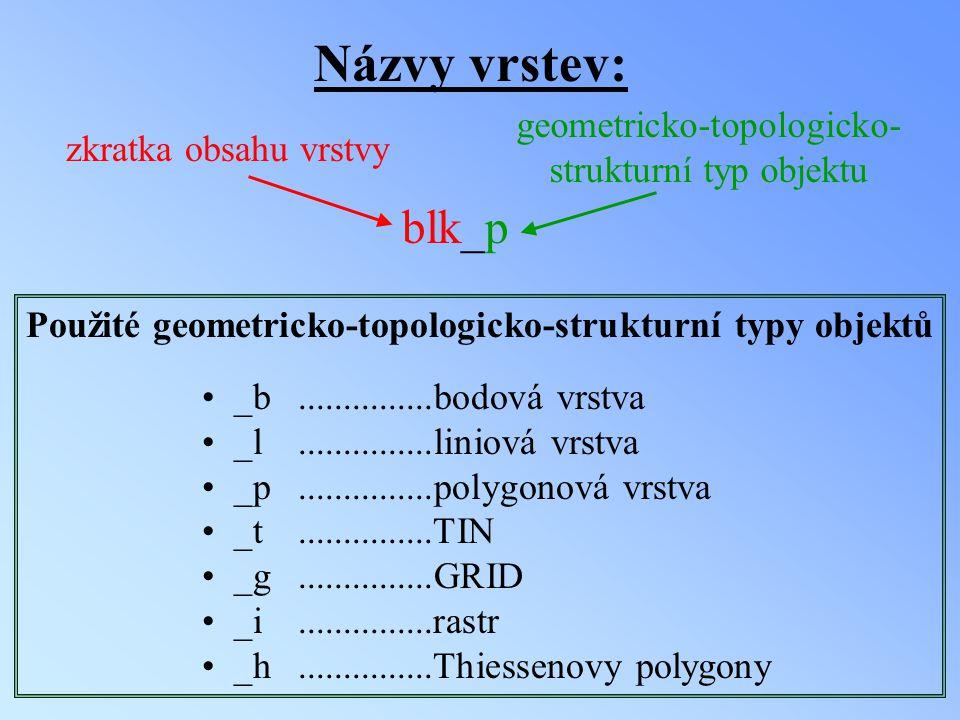 Názvy vrstev: blk_p zkratka obsahu vrstvy geometricko-topologicko- strukturní typ objektu _b...............bodová vrstva _l...............liniová vrst