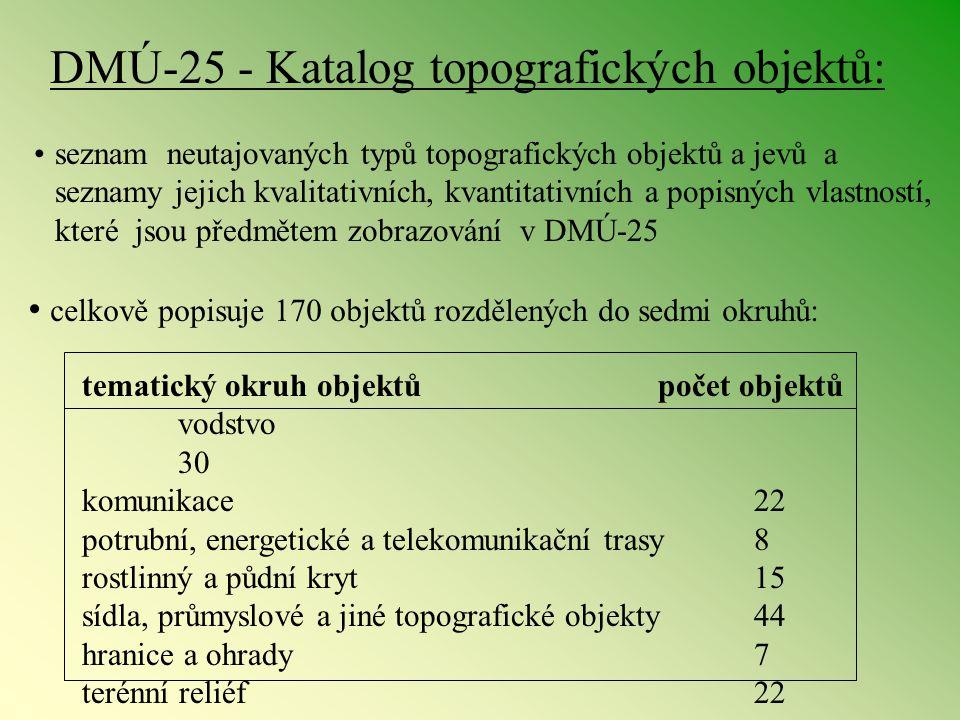 DMÚ-25 - Katalog topografických objektů: seznam neutajovaných typů topografických objektů a jevů a seznamy jejich kvalitativních, kvantitativních a po