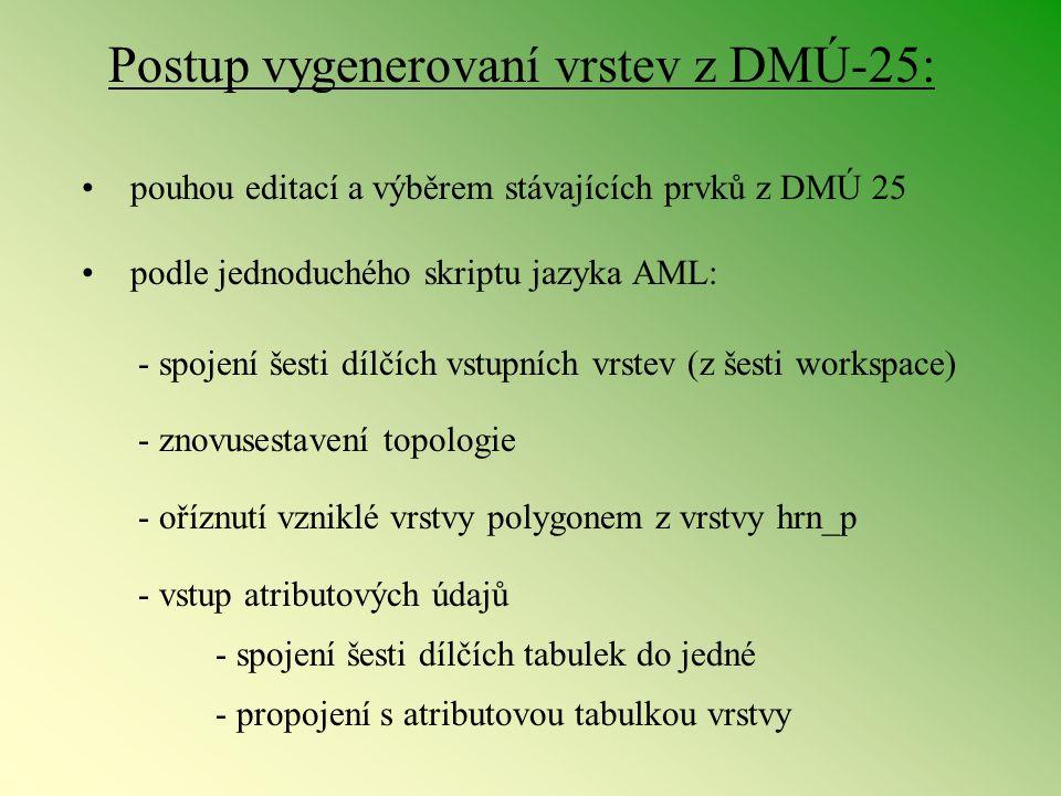 Postup vygenerovaní vrstev z DMÚ-25: pouhou editací a výběrem stávajících prvků z DMÚ 25 podle jednoduchého skriptu jazyka AML: - spojení šesti dílčíc